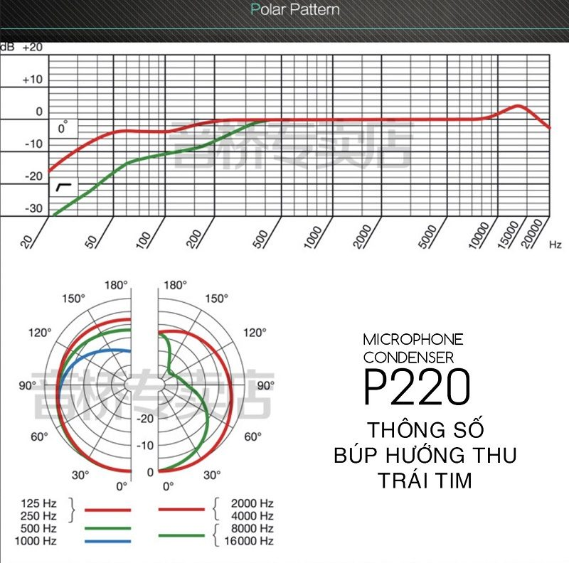 Combo Sound Card Audient iD14 MKII Và Micro AKG P220
